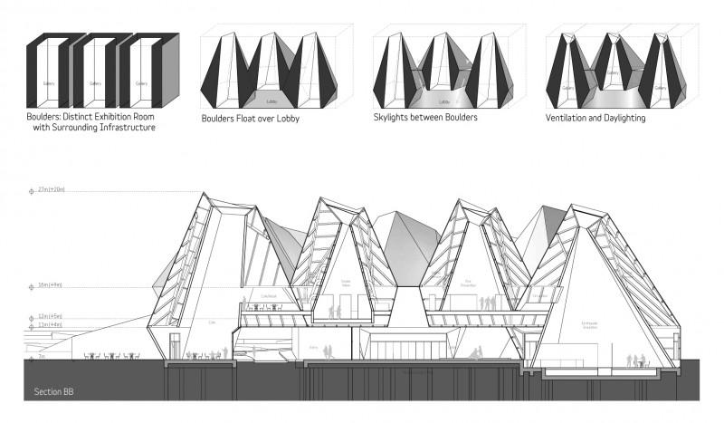 Istanbul-Diagrams_02
